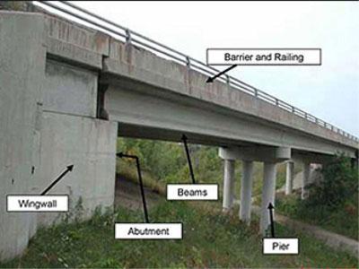 متره پل بتنی