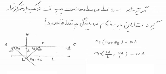 نمونه سوال تحلیل غیر ارتجاعی سازه